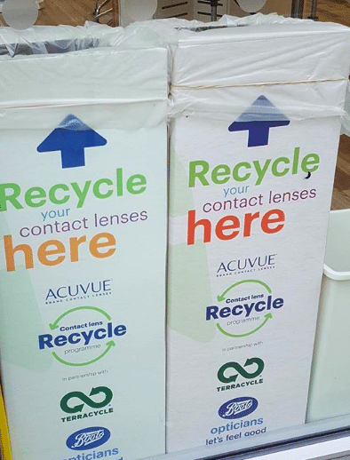 recycle scheme lenses